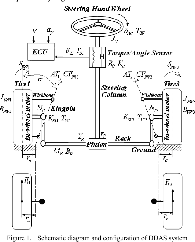schematic diagram and configuration of ddas system