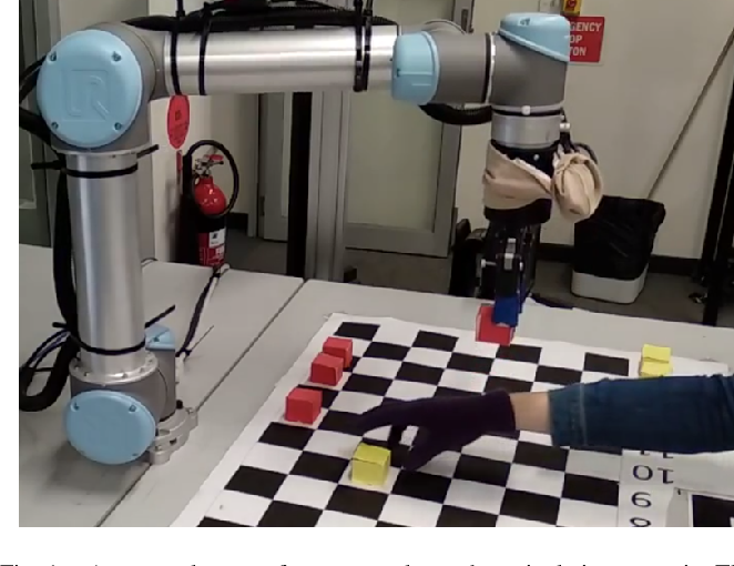 Figure 1 for Supportive Actions for Manipulation in Human-Robot Coworker Teams