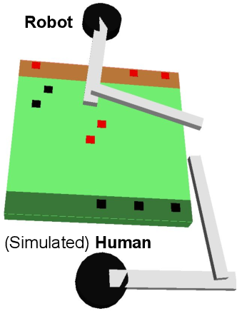 Figure 3 for Supportive Actions for Manipulation in Human-Robot Coworker Teams