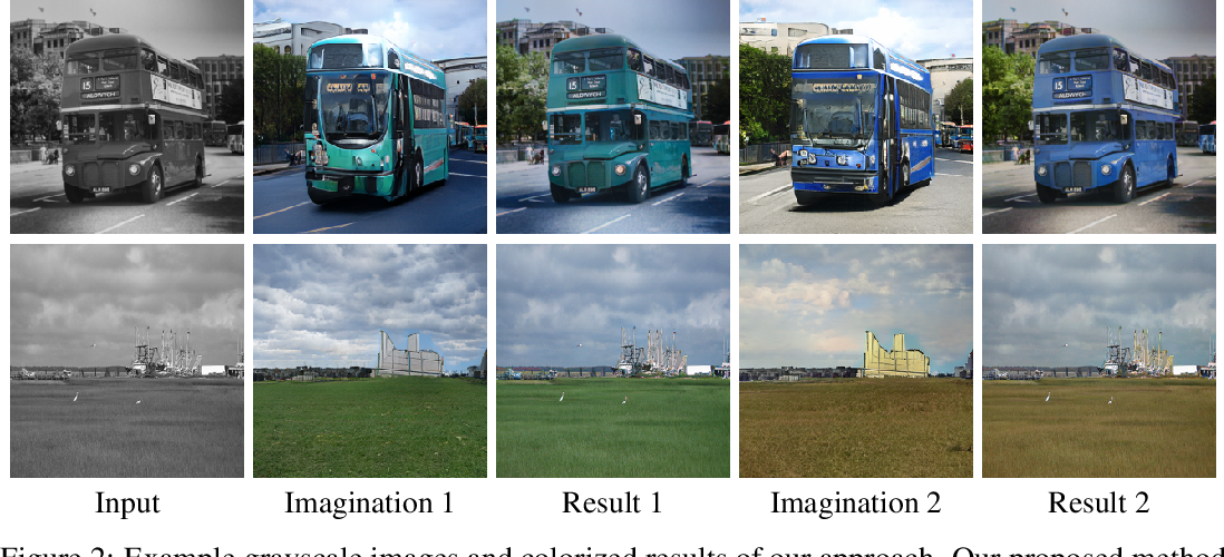 Figure 3 for Towards Photorealistic Colorization by Imagination