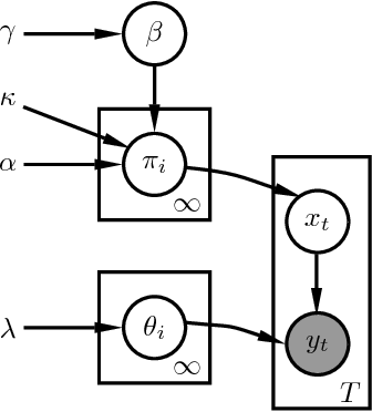 Figure 2 for Understanding V2V Driving Scenarios through Traffic Primitives