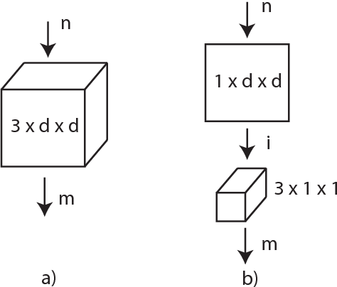 Figure 2 for ConvNet Architecture Search for Spatiotemporal Feature Learning
