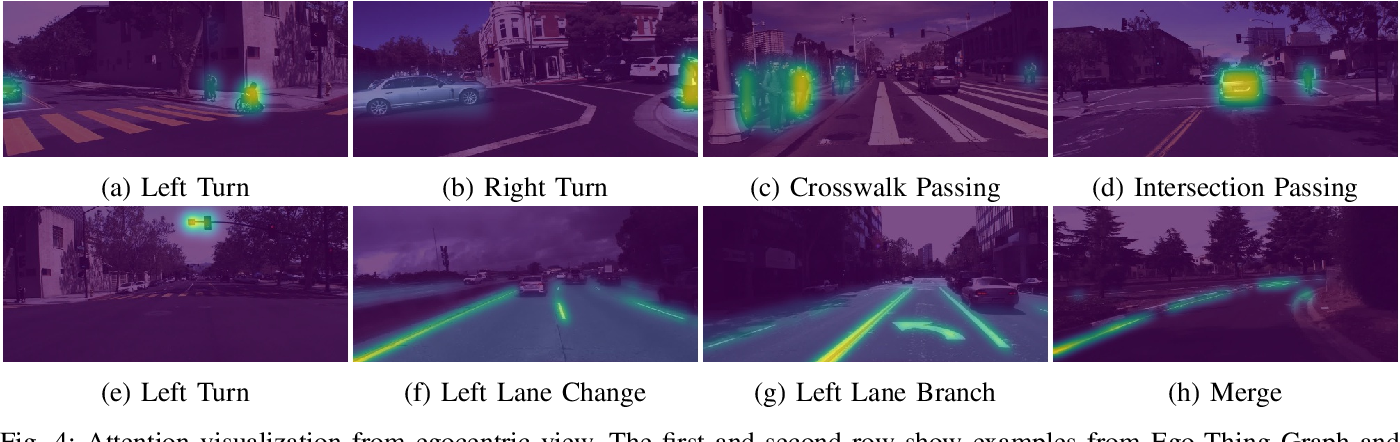 Figure 4 for Learning 3D-aware Egocentric Spatial-Temporal Interaction via Graph Convolutional Networks