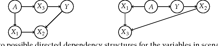 Figure 4 for Equality of Opportunity in Supervised Learning