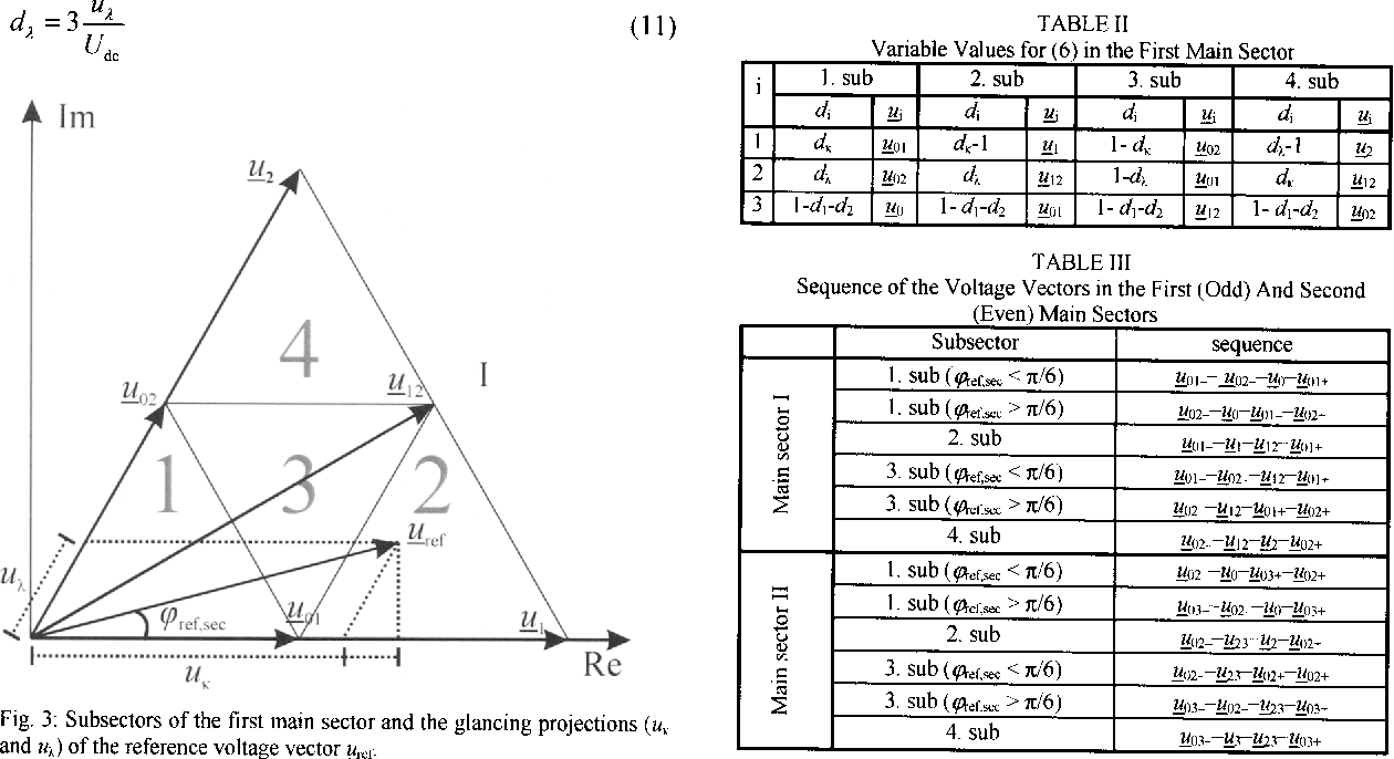 Space Vector Modulation Method For Unidirectional Four Wire Three Variable Voltage Reference Phase Level Switch Vienna Rectifier Semantic Scholar