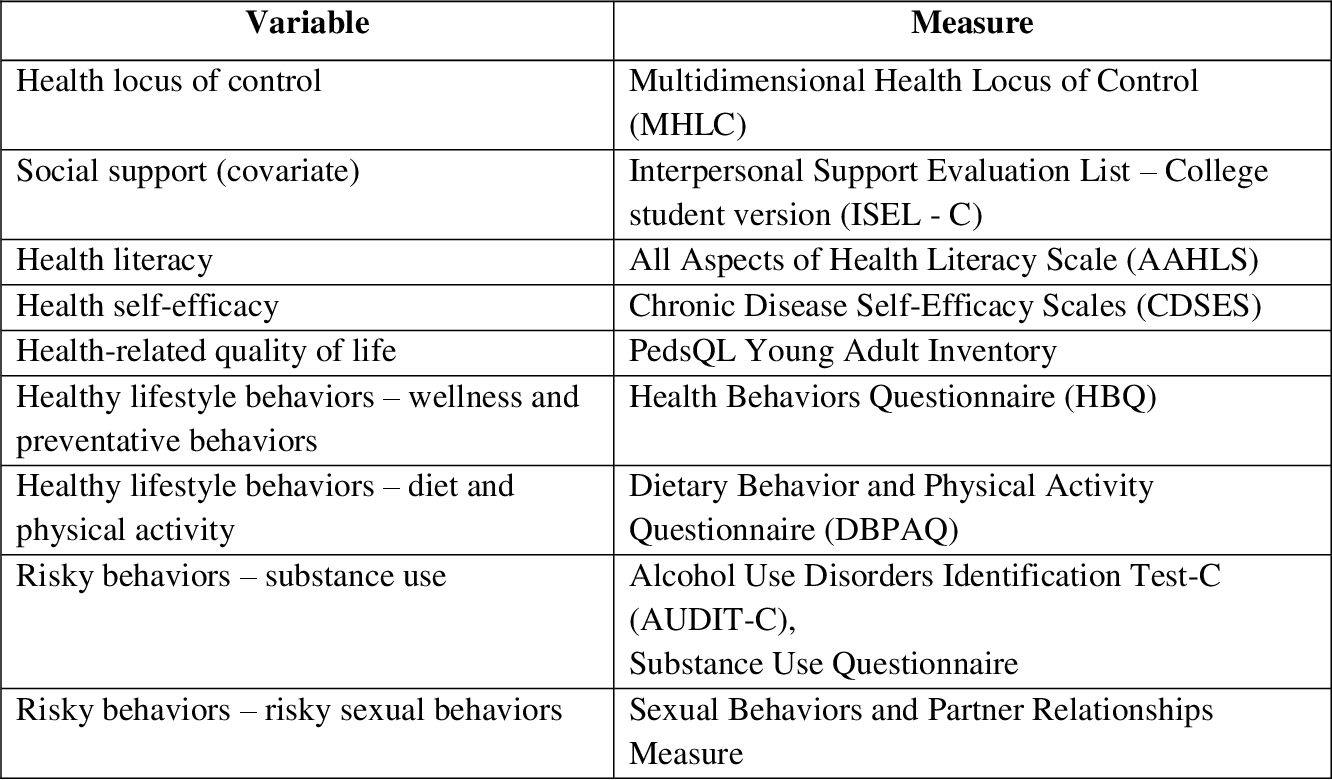 PDF] Examining Health Behaviors in College Students with and without