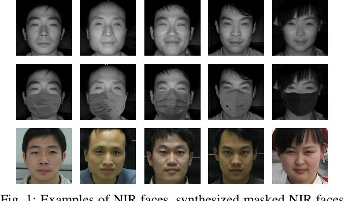 Figure 1 for Towards NIR-VIS Masked Face Recognition