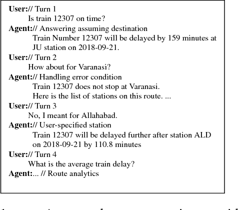 Figure 1 for A Train Status Assistant for Indian Railways