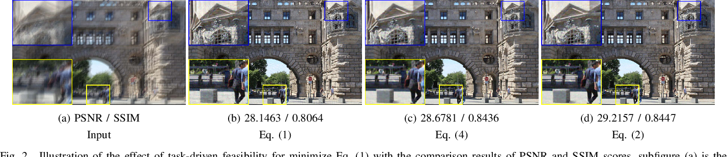 Figure 3 for Investigating Task-driven Latent Feasibility for Nonconvex Image Modeling