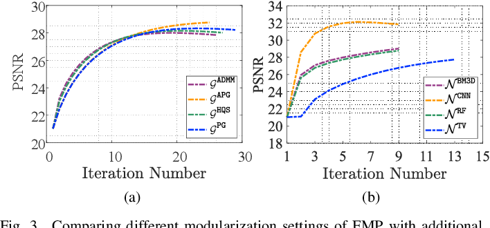 Figure 4 for Investigating Task-driven Latent Feasibility for Nonconvex Image Modeling