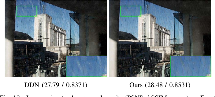 Figure 2 for Investigating Task-driven Latent Feasibility for Nonconvex Image Modeling