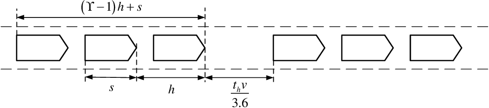 Figure C.1: Lane capacity calculation.