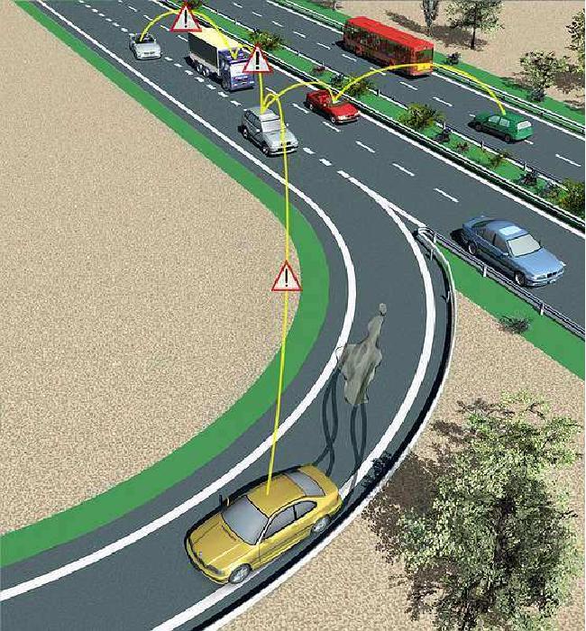 Figure 2.1: Inter-vehicle communication.
