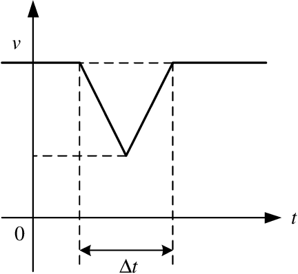 Figure 5.11: Velocity profile for a trailing vehicle in target lane.
