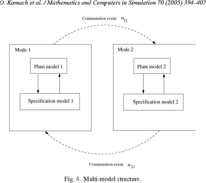 bachelor thesis modemanagement