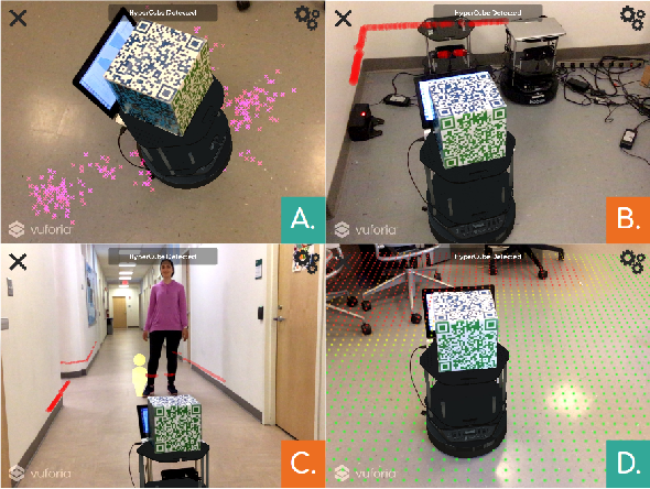 Figure 2 for SENSAR: A Visual Tool for Intelligent Robots for Collaborative Human-Robot Interaction