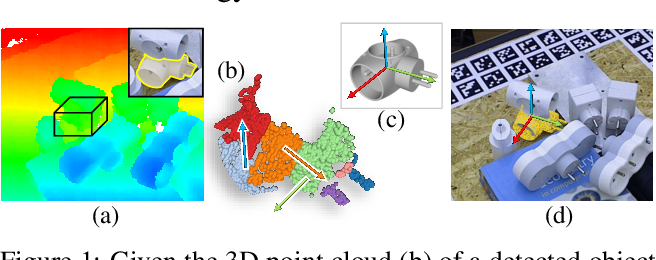 Figure 1 for StablePose: Learning 6D Object Poses from Geometrically Stable Patches