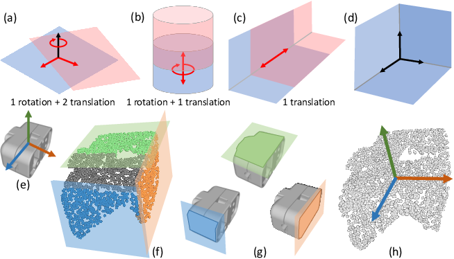 Figure 3 for StablePose: Learning 6D Object Poses from Geometrically Stable Patches