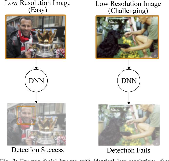Figure 3 for A Reinforcement-Learning-Based Energy-Efficient Framework for Multi-Task Video Analytics Pipeline