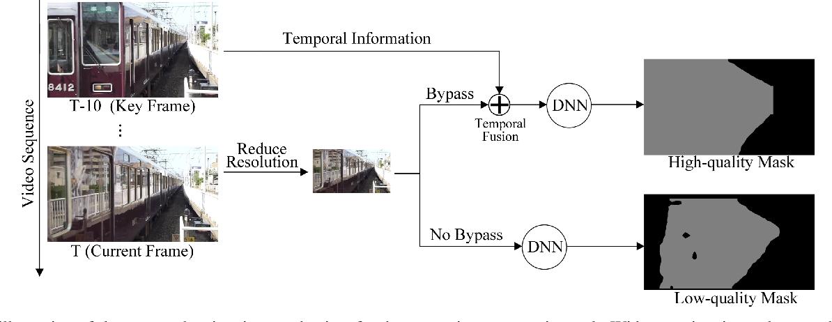 Figure 4 for A Reinforcement-Learning-Based Energy-Efficient Framework for Multi-Task Video Analytics Pipeline