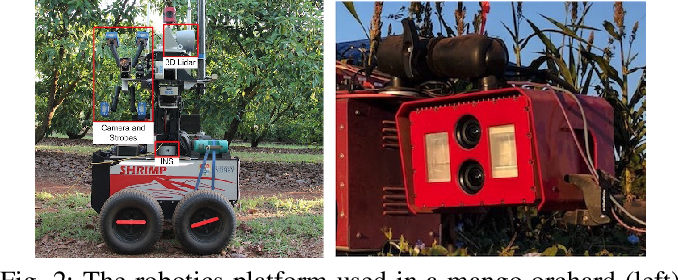 Figure 2 for An Overview of Perception Methods for Horticultural Robots: From Pollination to Harvest