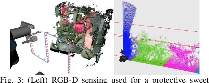 Figure 3 for An Overview of Perception Methods for Horticultural Robots: From Pollination to Harvest