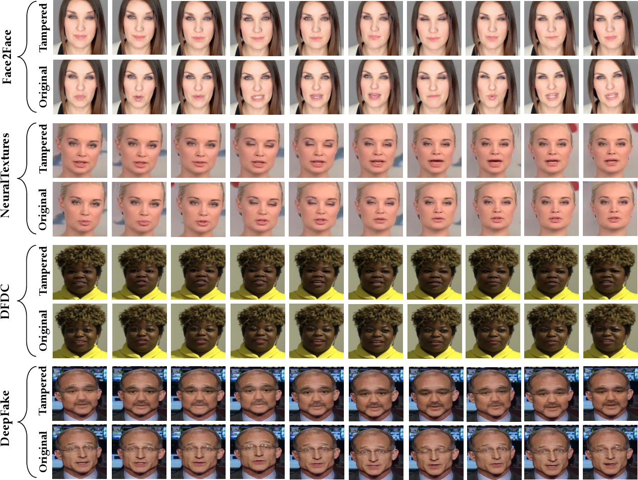 Figure 3 for Detection and Localization of Facial Expression Manipulations