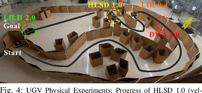 Figure 4 for From Agile Ground to Aerial Navigation: Learning from Learned Hallucination
