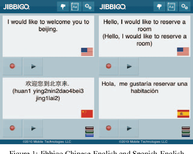 Jibbigo: Speech-to-speech translation on mobile devices - Semantic