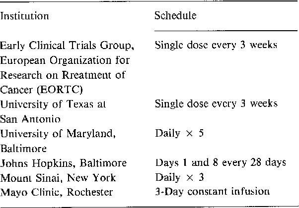 Table 3. Phase I trials on intravenous menogaril.