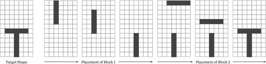 Figure 1 for Acquiring Target Stacking Skills by Goal-Parameterized Deep Reinforcement Learning