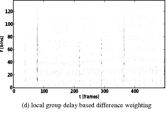 PDF] Local Group Delay Based Vibrato and Tremolo Suppression