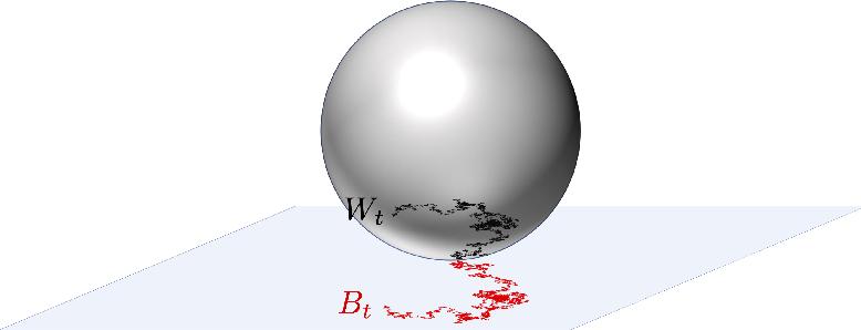 Figure 1 for Riemannian Langevin Algorithm for Solving Semidefinite Programs