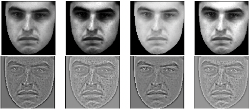 Figure 3 for Efficient Lightweight 3D-CNN using Frame Skipping and Contrast Enhancement for Facial Macro- and Micro-expression Spotting