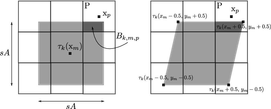 Figure 3 for Rendu basé image avec contraintes sur les gradients