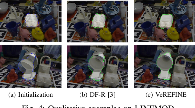 Figure 4 for VeREFINE: Integrating Object Pose Verification with Iterative Physics-guided Refinement