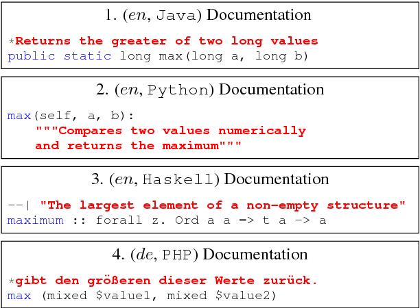 Figure 1 for Polyglot Semantic Parsing in APIs