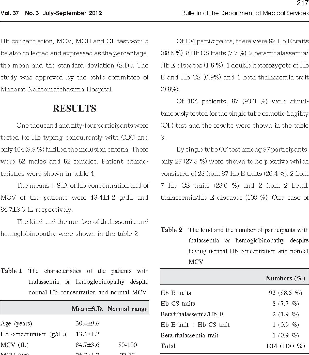 PDF] Thalassemia and Hemoglobinopathy Despite Normal Level of
