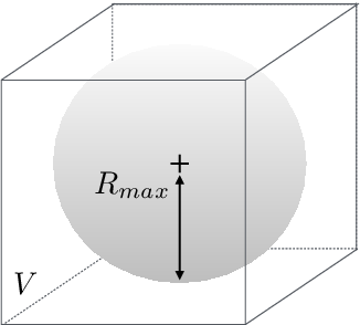 Figure 2 for EnzyNet: enzyme classification using 3D convolutional neural networks on spatial representation
