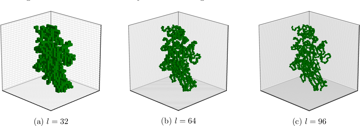 Figure 3 for EnzyNet: enzyme classification using 3D convolutional neural networks on spatial representation