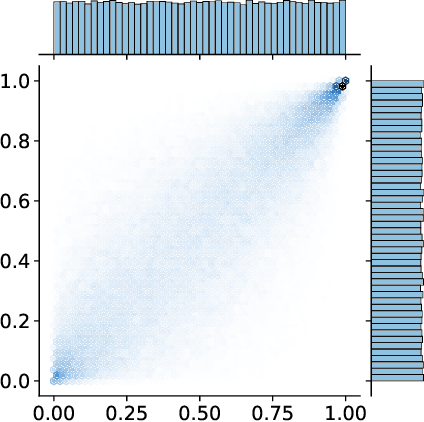 Figure 4 for Copula-Based Normalizing Flows
