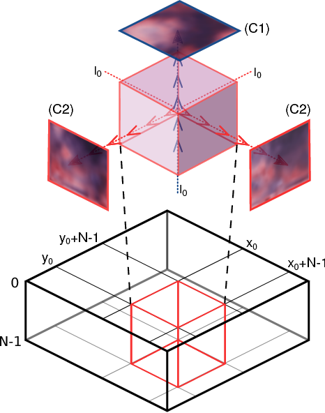 Figure 2 for Inferring a Third Spatial Dimension from 2D Histological Images