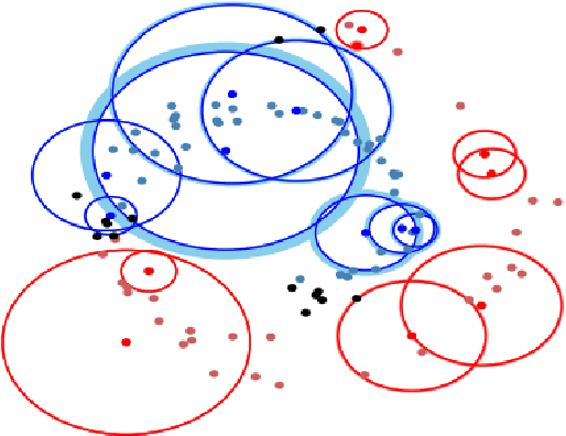 Figure 2 for Tight Second-Order Certificates for Randomized Smoothing