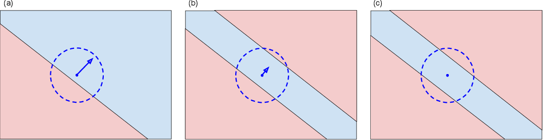 Figure 3 for Tight Second-Order Certificates for Randomized Smoothing
