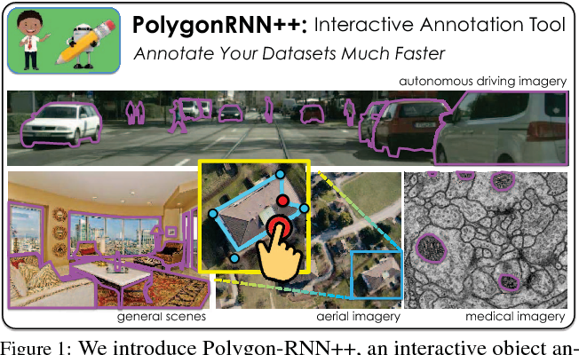 Figure 1 for Efficient Interactive Annotation of Segmentation Datasets with Polygon-RNN++