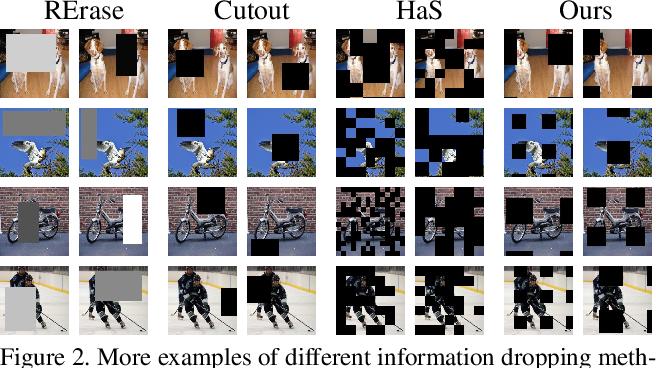 Figure 3 for GridMask Data Augmentation