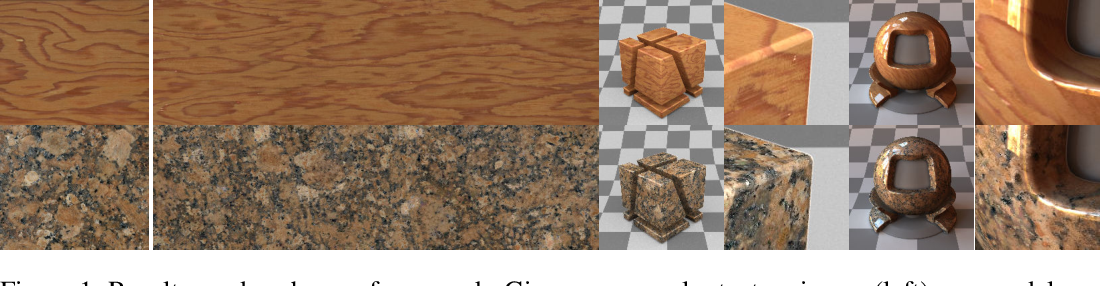 Figure 1 for GramGAN: Deep 3D Texture Synthesis From 2D Exemplars