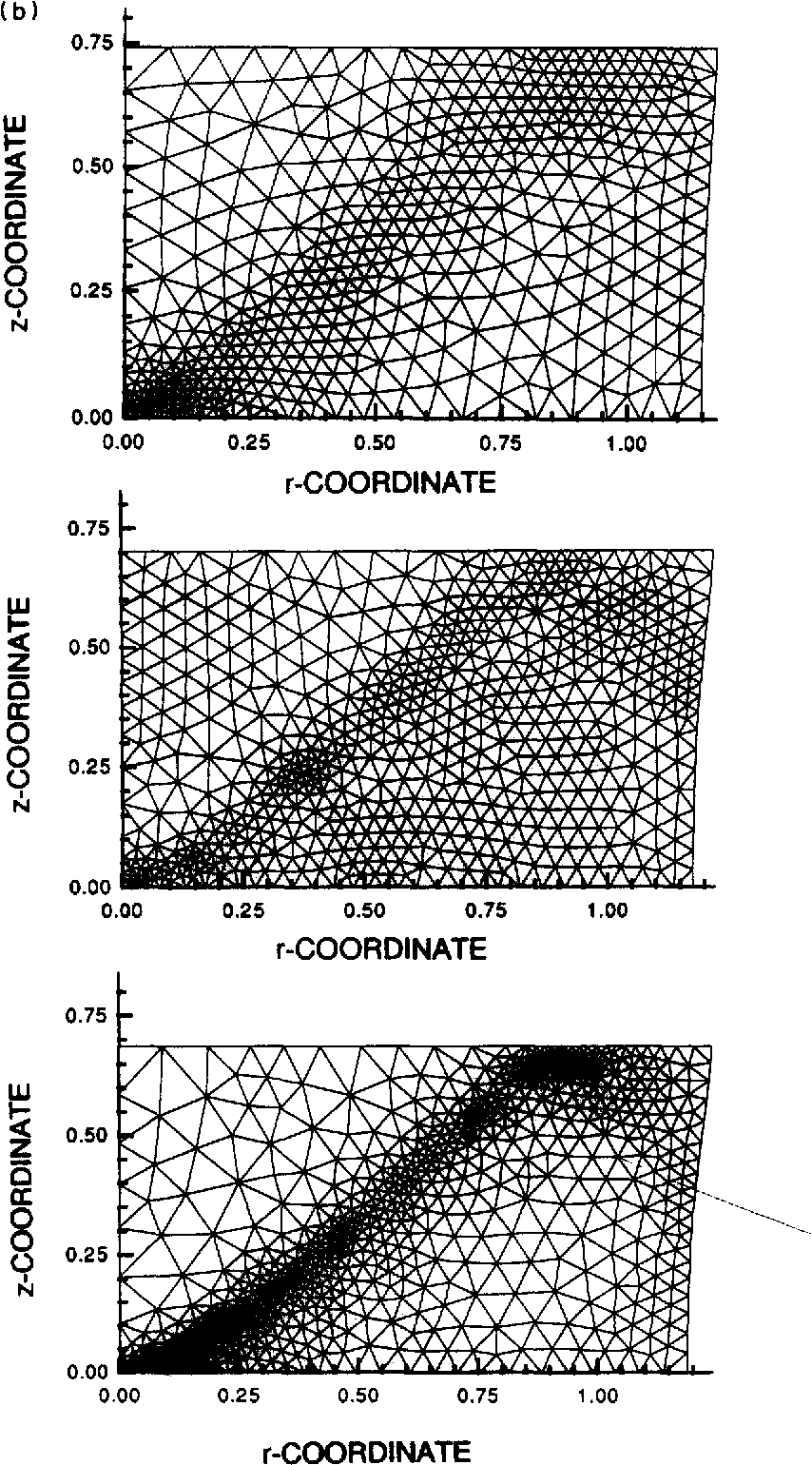 Figure 2 from ANALYSIS OF SHEAR BANDS IN DYNAMIC