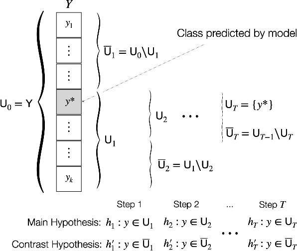 Figure 4 for A Human-Centered Interpretability Framework Based on Weight of Evidence