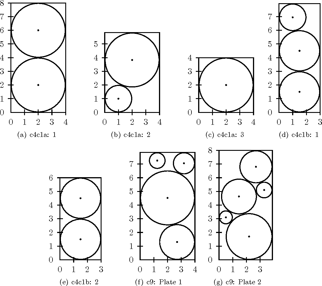 Figure 8 from Cutting circles and polygons from area